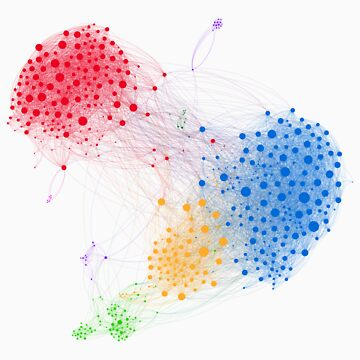 The Graph Of A Social Network by griffsgraphs