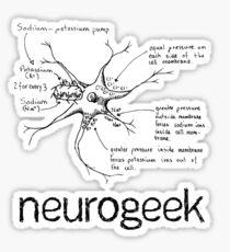Neurogeek (light) Sticker