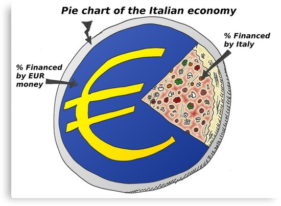 Caricature Of The Italian Economy As A Pizza Pie Chart Canvas