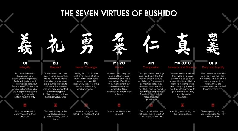"""The 7 Virtues of Bushido (white text)"" Posters by DCornel ..."