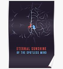 Eternal Sunshine of the Spotless Mind Fan Art Poster