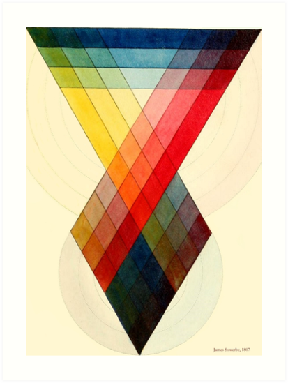 Chromatic scale chart by J. Sowerby, 1807 by gumbogirlonline