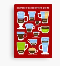 Espresso Coffee Drinks Guide Canvas Print