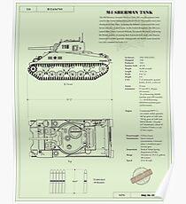 Sherman Tank Poster