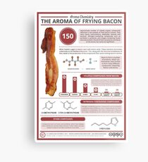 The Aroma of Frying Bacon Metal Print