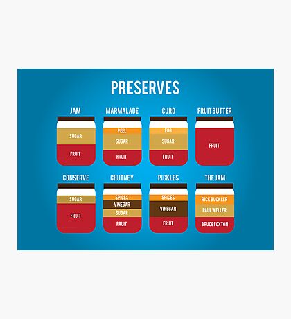 Preserves Photographic Print