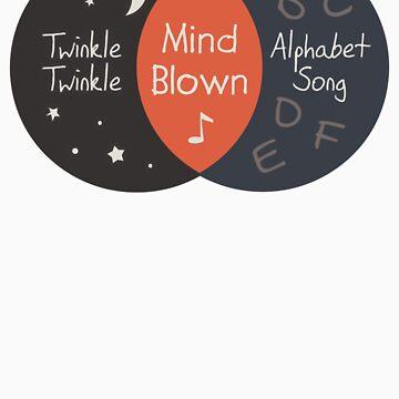 Twinkle Twinkle EFG by AndreeDesign
