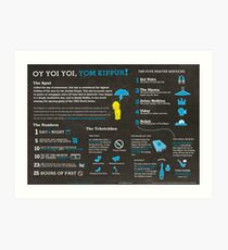 Yom Kippur explained: A Jewish holiday infographic Art Print