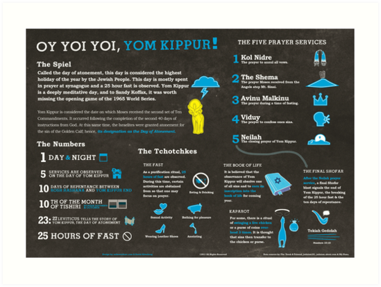 Yom Kippur explained: A Jewish holiday infographic by mikewirth