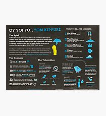 Yom Kippur explained: A Jewish holiday infographic Photographic Print