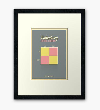Battenberg Carroll Diagram Framed Print