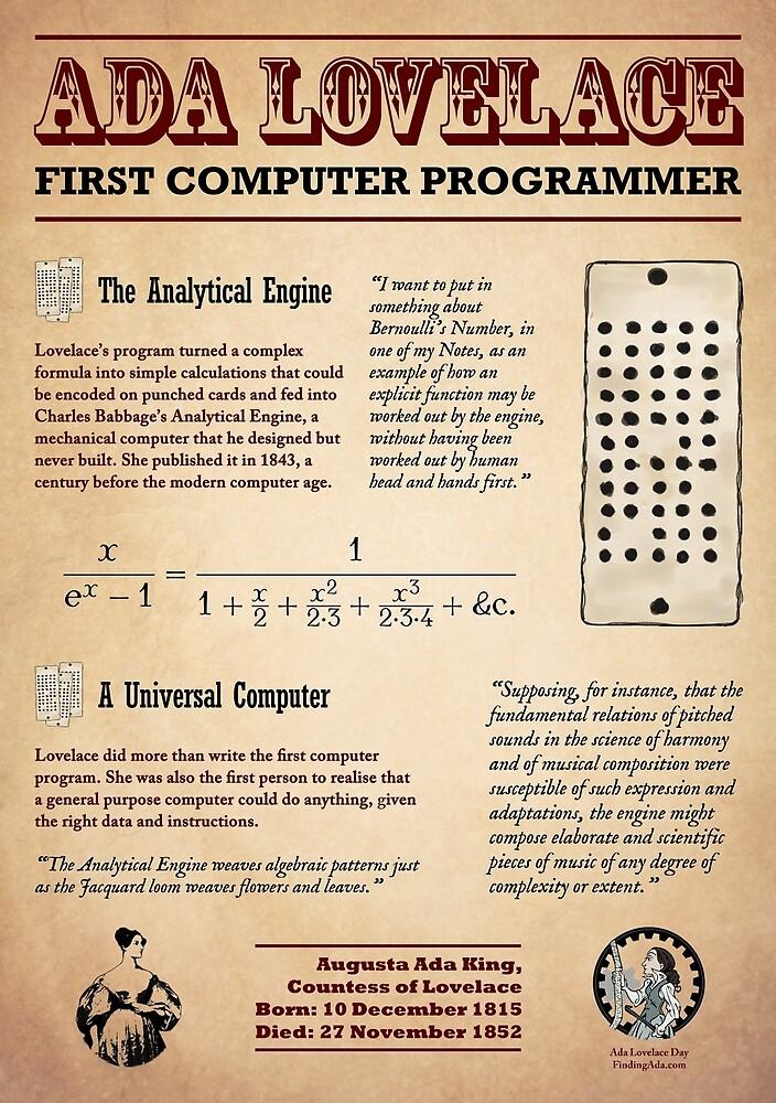 Ada Lovelace: First Computer Programmer by AdaLovelaceDay