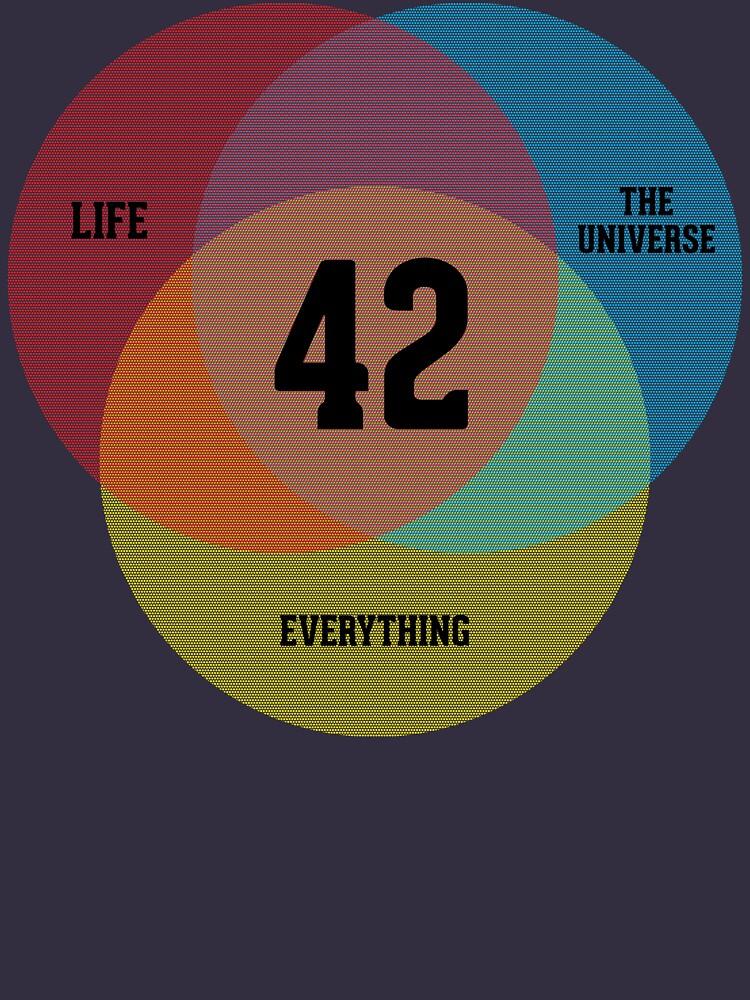 Diagrama de Venn: la vida, el universo y todo de BoomShirts