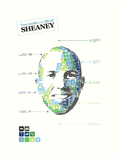 Two weeks in the life of sheaney by Sheaney