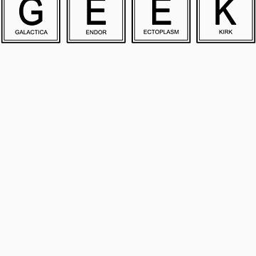 Geek elements by Purplecactus