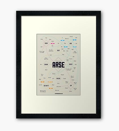 A taxonomy of arse Framed Print