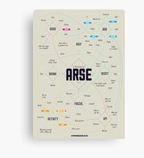 A taxonomy of arse Canvas Print