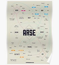 A taxonomy of arse Poster