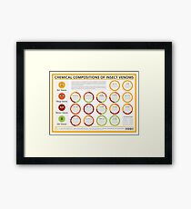 The Chemical Compositions of Insect Venoms Framed Print