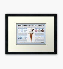 The Chemistry of Ice Cream Framed Print
