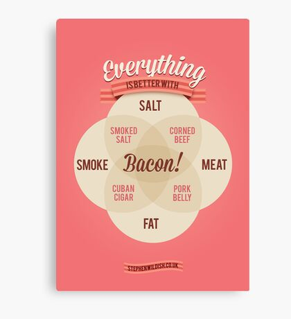 Everything is better with Bacon Canvas Print