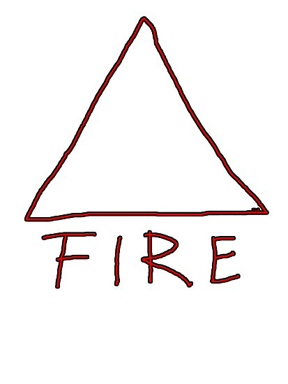 Alchemical Symbol For Fire One Of The Four Magical Elements