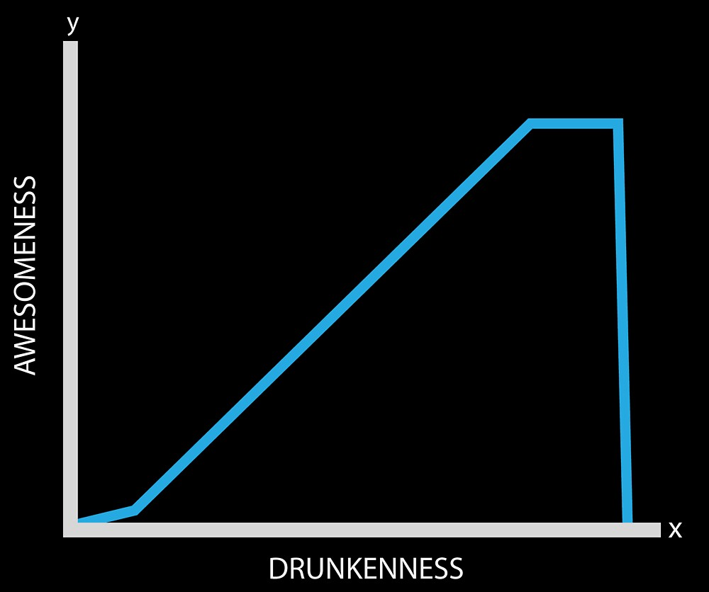 Drunkeneness vs Awesomeness by 1111