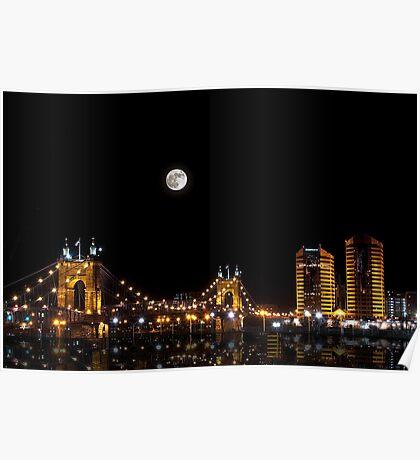 Kentucky Skyline Poster