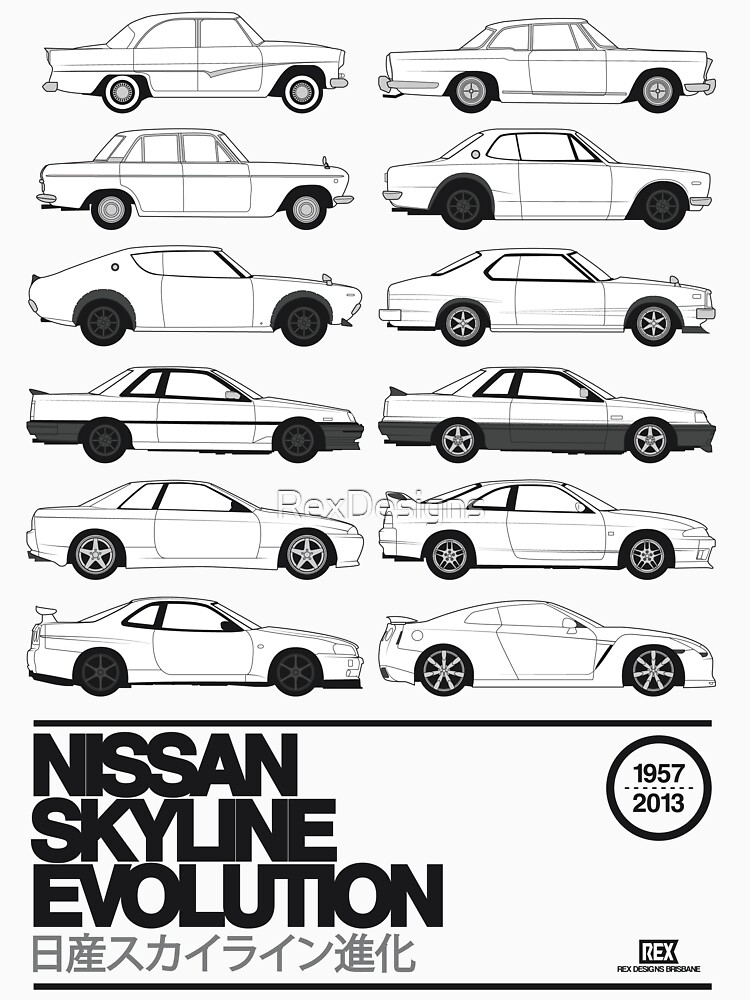 Nissan Skyline History Womens Fitted Scoop T Shirt By Rexdesigns