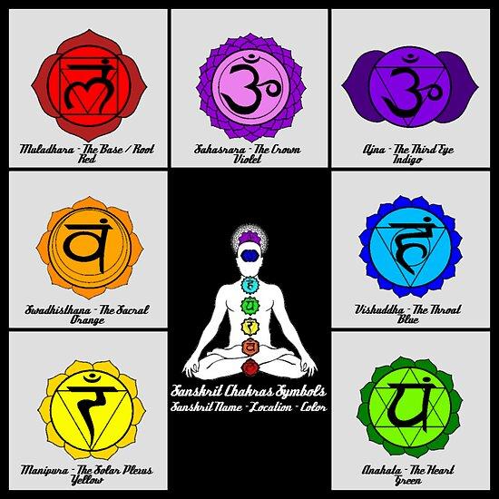 Yoga Reiki Seven Chakras Symbols chart von ernestbolds
