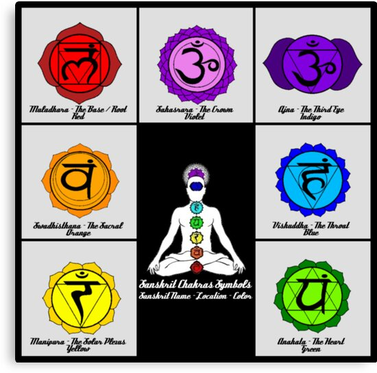 Yoga Reiki Seven Chakras Symbols Chart Canvas Prints By Ernestbolds