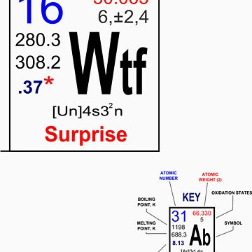 Element of Surprise + Key, Wtf by tinram