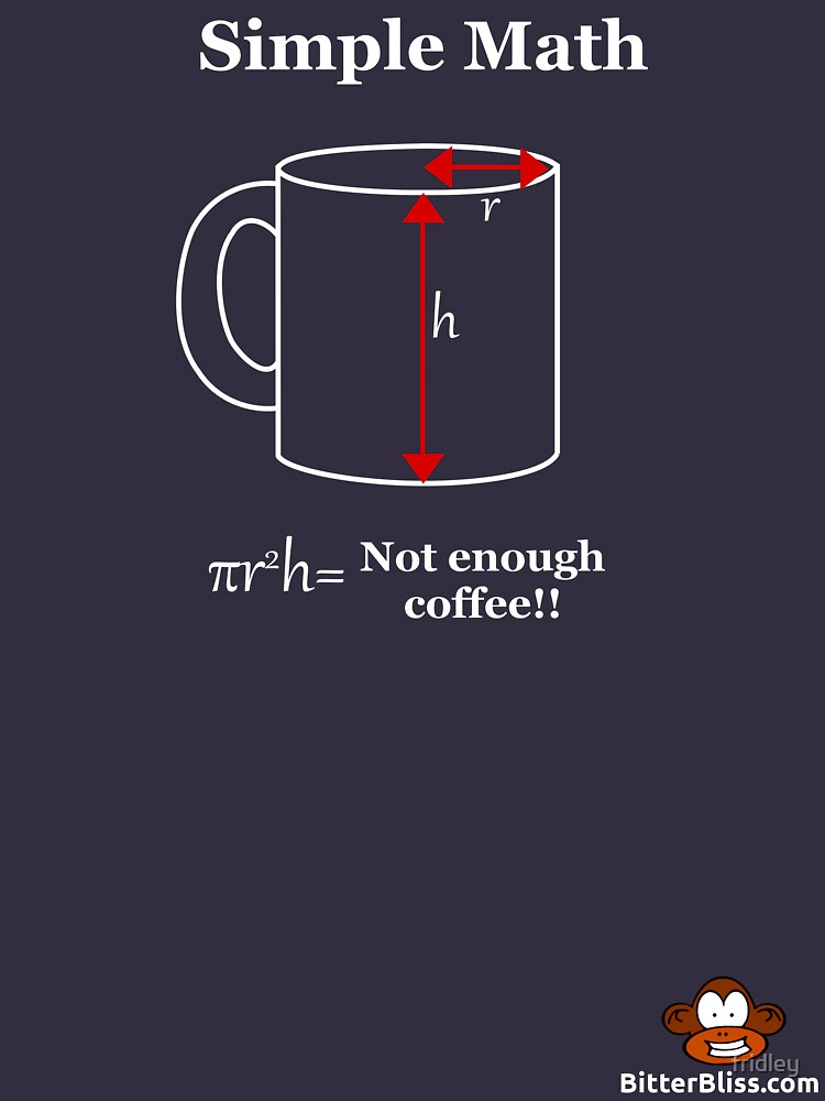 Caffeinated Math - Volume - Lines by fridley