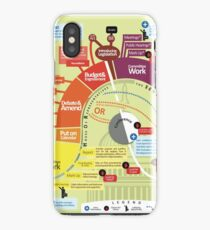 How Our Laws Are Made iPhone Case/Skin