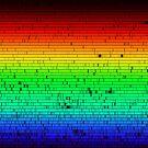Sunlight  - Full Emission Spectrum by isensmith