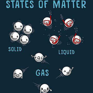 States of Matter by Wirdou