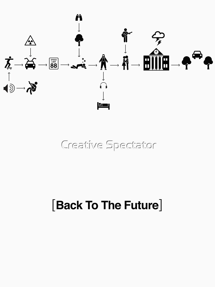 Back To The Future Pictogram Story  by Feelmeflow