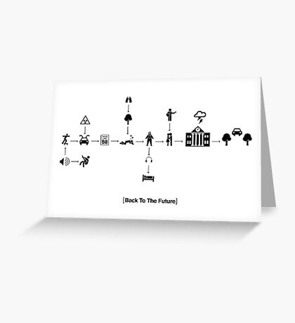Back To The Future Pictogram Story  Greeting Card