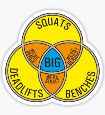 Deadlift Bench Squat (G rated) Sticker