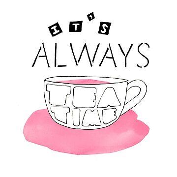 Alice in Wonderland: It's always tea time by Kitmagic