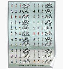 Pro Cycling Teams Poster