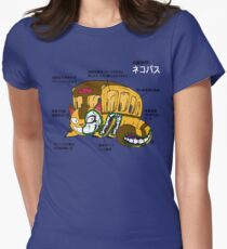 Anatomy of a Basu Women's Fitted T-Shirt