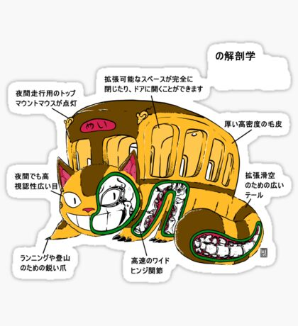 Anatomy of a Basu Sticker