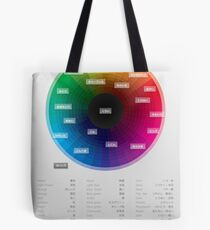 Japanese colour names cheat sheet & poster Tote Bag