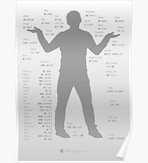Japanese body parts cheat sheet & poster Poster