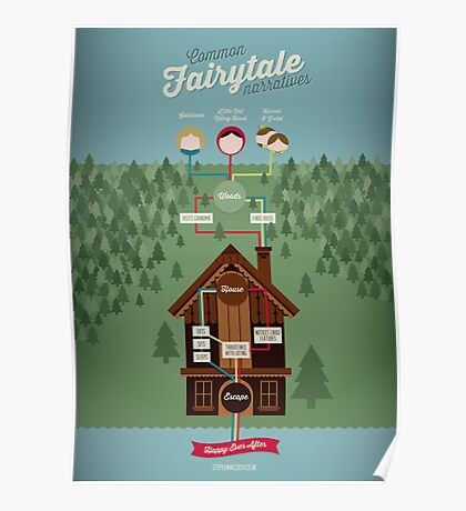 Common Fairytale Narratives Poster