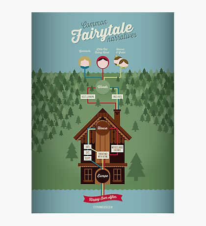 Common Fairytale Narratives Photographic Print