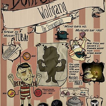 Don't Starve- Wolfgang by VisualDiscord