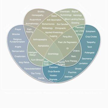 The Venn Diagram of Irrational Nonsense (Dark) by CrispianJago