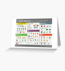 Cook Smarts Guide to Flavor Profiles Greeting Card